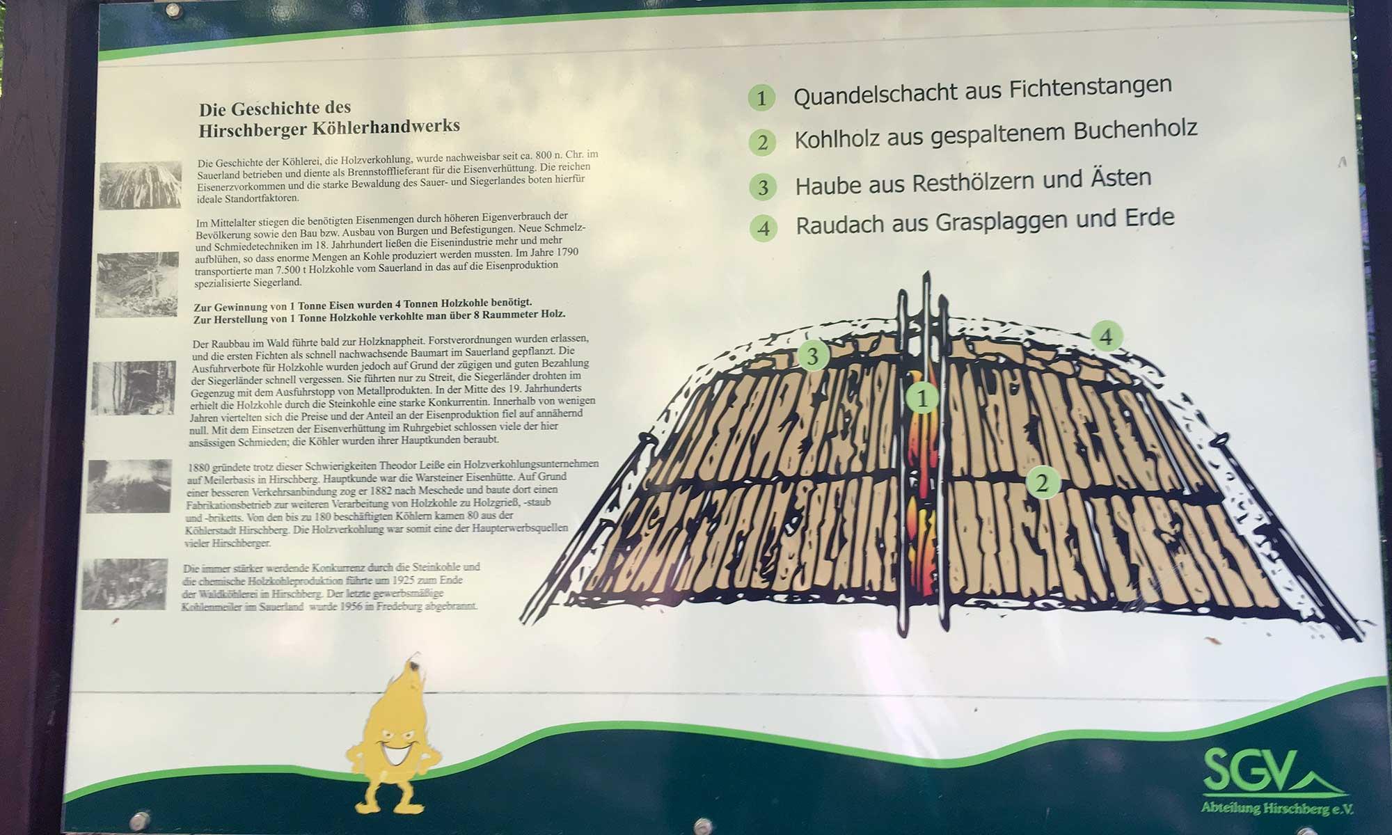 Sauerländer Waldroute Hirschberg Kohlenmeiler