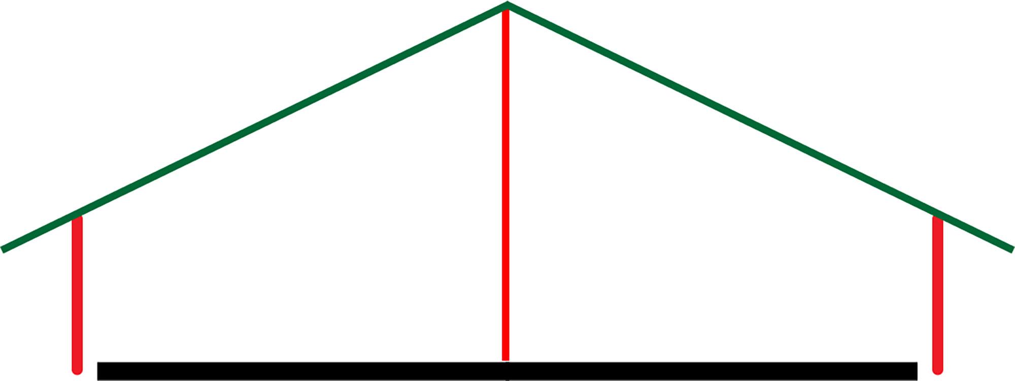 Vango Helium UL 2 mit Zelt-Optimierung